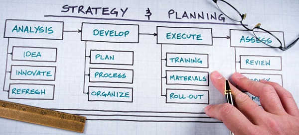 Strategic-Business-Plan
